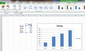 save time and work by creating default chart templates for excel