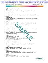 Table To Equation 7th Grade Homeschool Curriculum Seventh Grade Math Best Homeschoo U2026