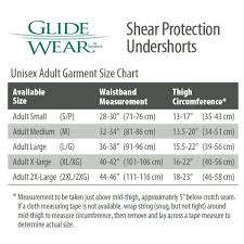 How Do You Get Bed Sores Pressure Ulcer U0026 Bed Sore Protection Undershorts Wheelchair