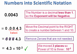 scientific notation and significant figures lessons tes teach