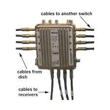dish network pro plus dp44 switch w power inserter dpp44