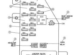 owners manual for 2003 dodge neon also a fuse panel diagram on