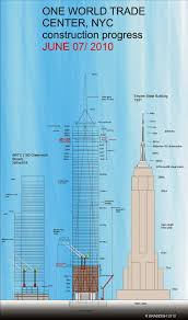 twin towers floor plans new york architecture images wtc 4 150 greenwich street wtc