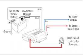 wiring diagram for utility trailer with electric brakes wiring
