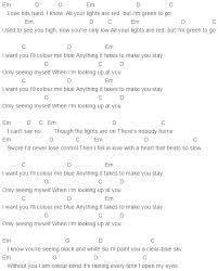 Blind Chords Blue Chords Alex Hope Troye Sivan Blue Neighbourhood