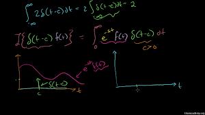 laplace transform table calculator laplace transform differential equations math khan academy