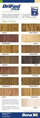 Bona Matte Floor Finish by Bona Hardwood Stain Colors Antique Brown New Home Pinterest