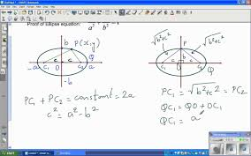 proof of equation of a standard ellipse centred at 0 0 part 1