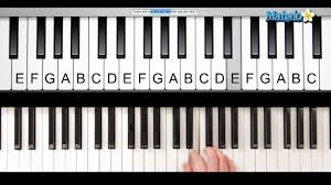 how to play twinkle twinkle on piano