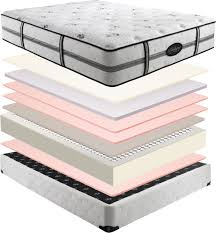 simmons beautyrest black collection lexi extra firm mattresses