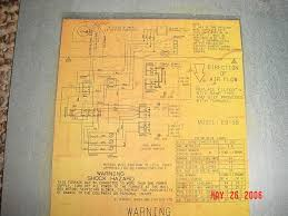 wiring diagram for coleman gas furnace u2013 the wiring diagram