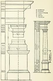 Architectural Cornices Mouldings Orders Of Architecture Mouldings Capital Fig And Ornamented