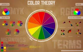 brown color combination color theory infographic