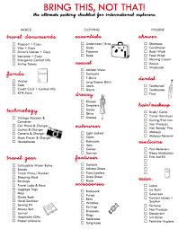 Oklahoma travel checklist images This is a great way to make sure you don 39 t forget to pack anything jpg