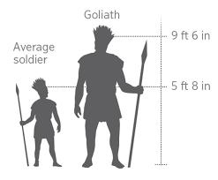 david versus goliath u2014did it really happen u2014 watchtower online library
