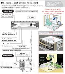 5 ton quint zone ductless split air conditioner 60000 btu 12000 x