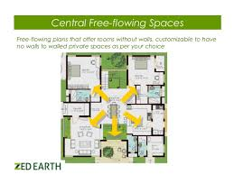 green home building plans how to use natural building materials in your green home
