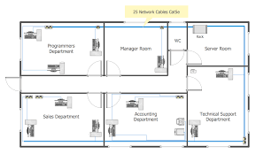 Room Floor Plan Creator Conceptdraw Samples Computer And Networks U2014 Network Layout Floor