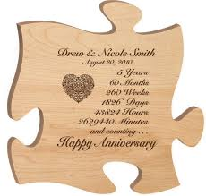 5th wedding anniversary gifts for him wedding anniversary gifts fifth year lading for