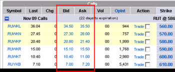 bid ask significato bid ask spread rankia