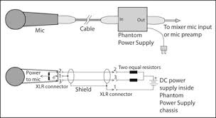 xlr mic wiring diagram stereo plug wiring diagram wiring diagram