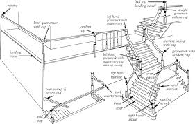 What Is A Banister Buying Handrail Fittings Wood Stairs