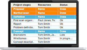 gantt chart template research gantt chart example dissertation