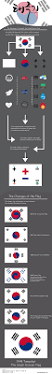 Philippine Flag Means Flags Of The World Flags Korean And Korea