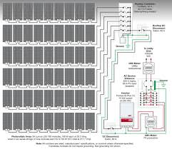pv system design design with pv in mind home power magazine