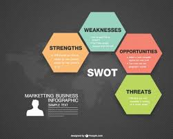 best 25 swot analysis examples ideas on pinterest swot analysis