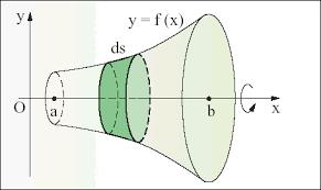 fläche zylinder berechnen bestimmung formel mantelflächeninhalts bei rotationskörpern