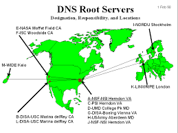 Htirw Dns Security Packet Pushers by Map Of The Dns For Internet Pictures To Pin On Pinterest Pinsdaddy