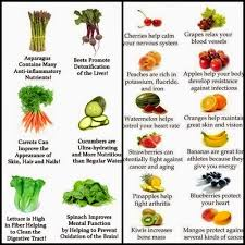 foods that can help lower cholesterol noor lifestyle