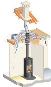 Fireplace Pipe For Wood Burn by Best 25 Wood Burning Heaters Ideas On Pinterest Wood Stoves
