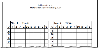 times table grid learning tables grids maths