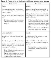 Lmsw Resume What Is An Ethical Dilemma Socialworker Com