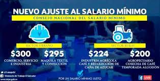 tabla de salarios en costa rica 2016 salario mínimo en el salvador 2018 el salvador mi país