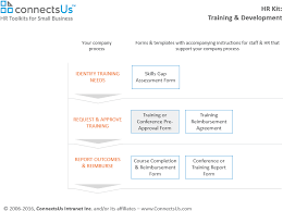 doc 822526 training agreement template u2013 staff training