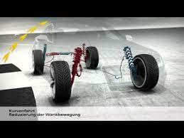 audi drc audi rs 7 sportback werking dynamic ride drc