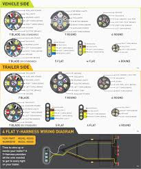 trailer light wiring diagram for alluring a ansis me