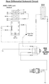 wiring diagram for 2011 polaris ranger 400 u2013 readingrat net
