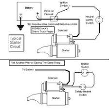 starter motor starting system starter motor automobile and motors