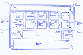bmw e34 engine wiring diagram wiring diagram and schematic design