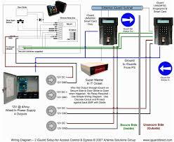 access control door wiring diagram carlplant