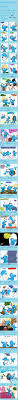 Baby Smurf Meme - huge smurf meme xd by shini smurf on deviantart