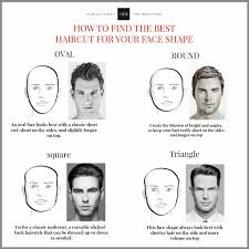 which hairstyle suits my face men stunning choose a hairstyle for your face gallery styles ideas