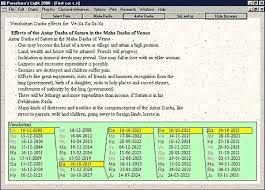 Parashara Light Dashas Astrology Software