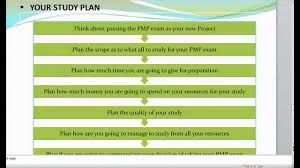pmbok guide fifth edition download pmbok 5th edition tips for passing your pmp exam in your first
