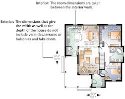 how to house plans dimensions calculation