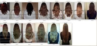 Stufenschnitt Lange Haare by Langhaarnetzwerk Thema Anzeigen Supidupidooo Will Suuuperduper